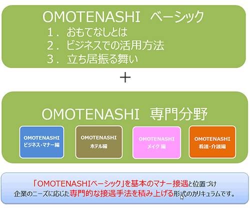 omotenasi_1.png